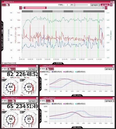 富士ヒル2017時のパワーデータ