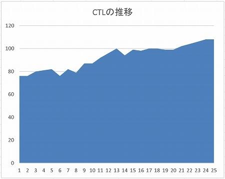 20200511_ctl